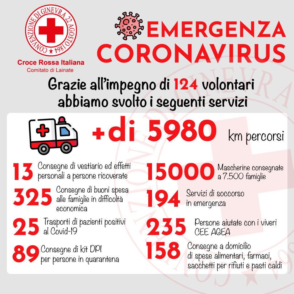 numeri emergenza croce rossa lainate covid 19